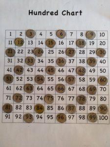 Imprimible tablero del 100 patrones numéricos