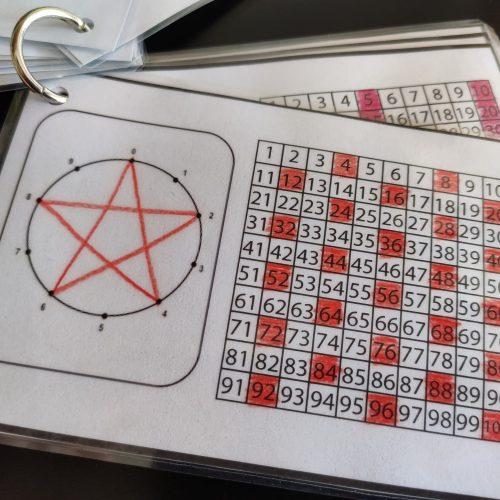 libro de círculos de multiplicación rueda waldorf matemáticas manipulativas
